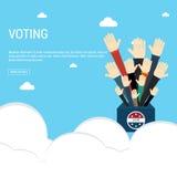 总统选举天表决箱子 美国人Flag& x27; s符号Ele 免版税库存照片
