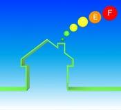 选件类精力充沛的房子 向量例证