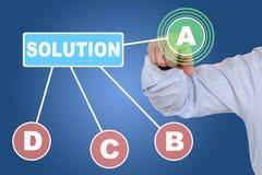 选择事务的商人一个复选框选择,做de 免版税图库摄影