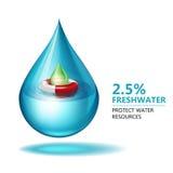 透明蓝色和绿色滴水 库存照片