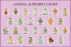 逗人喜爱的动物字母表 滑稽的漫画人物 免版税库存照片