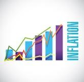 通货膨胀企业图表标志概念 库存例证