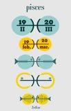 黄道带标志双鱼座汇集 免版税库存图片