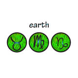 黄道带标志地球元素 免版税库存照片