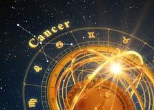 黄道带标志巨蟹星座和浑仪在蓝色背景 图库摄影