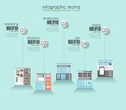 配合和brainsotrming的理想的工作区 免版税图库摄影
