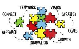 配合队连接战略合作支持难题 免版税图库摄影