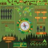 野营户外远足infographics 设置创造的元素 免版税库存照片