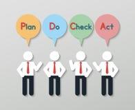 质量管理企业概念 免版税库存图片