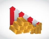 金子下跌的赢利例证设计 库存例证
