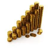 金欧元和美元硬币 免版税库存照片