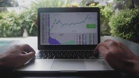 金融家在金融市场上的商人工作First-person画象在计算机上 POV 股票视频