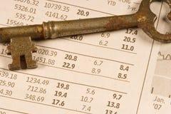 金融市场 免版税库存图片