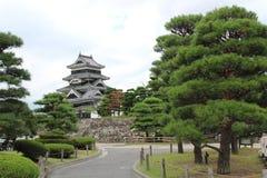 金额背景城堡有图象大日本做马塔莫罗斯非老最旧开放完善的重建的s天空空间符号传统 库存照片