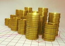 金黄堆在财政图表的硬币 免版税库存照片