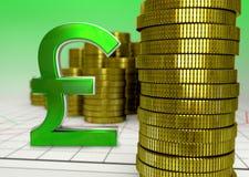 金黄硬币和绿色英镑标志 库存图片