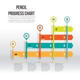 铅笔进展图Infographic 库存照片