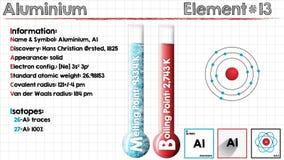 铝的元素 影视素材