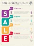 销售信息图表时线 企业与象的网模板 T 库存照片