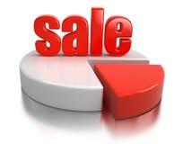 销售圆形统计图表 免版税库存图片