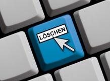 键盘:删除德语 免版税库存照片