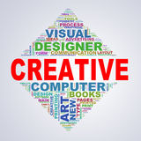 镜子三角设计wordcloud标记创造性 库存图片