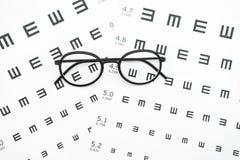 镜片和视敏度图在白色背景中 免版税图库摄影
