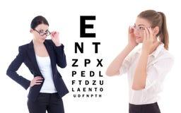 镜片的两个年轻可爱的女商人和眼睛测试c 免版税库存照片