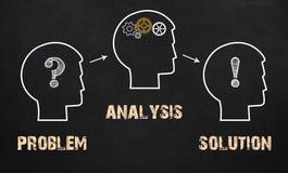 问题、分析和解答-在黑板的企业概念 库存照片