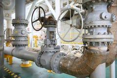 阀门手工在生产过程中 控制系统的生产过程使用的手工阀门,接近的操作员开放和 图库摄影