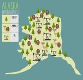 阿拉斯加地图 自然资源:油和木头 阿拉斯加b的动物 向量例证