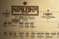 阿雅克修,城堡, Maison Bonaparte,可西嘉岛, Corse du Sud,南可西嘉岛,法国,欧洲 免版税库存图片
