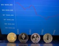 隐藏货币硬币和图表与价格 免版税图库摄影