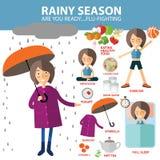 雨季准备好对流感战斗 库存照片