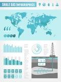 页岩气体Infographic模板 免版税库存照片