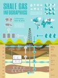 页岩气体Infographic模板 库存照片