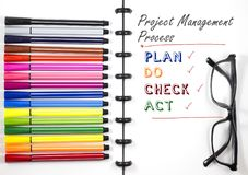 项目管理在白色写生簿的过程文本与颜色笔和眼睛玻璃,顶视图/平的位置 免版税库存照片