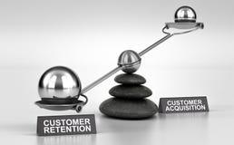 顾客保留对承购 库存例证