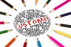 顾客和全球性战略 库存图片