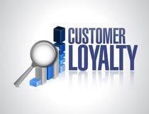 顾客忠诚企业回顾标志概念 皇族释放例证