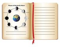 预定与地球的月亮的阶段在页的 向量例证