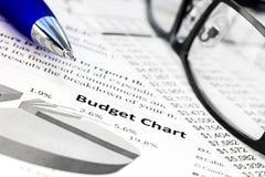 预算图 免版税图库摄影