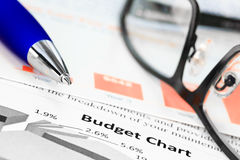 预算图 免版税库存图片