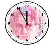 预算时间 免版税图库摄影