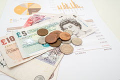 预算月度的开支,英磅英镑 免版税图库摄影