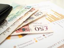 预算月度的开支,英磅英镑 库存图片