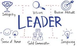 领导画图表概念的成功技能 皇族释放例证