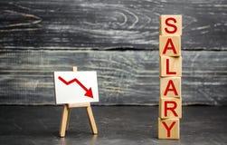 题字'下来薪金'和红色箭头 降低薪金,工资率 降级,事业衰落 降低livi标准  免版税库存图片