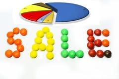 题字销售和圆形统计图表 库存照片