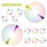 颜色图-轮子心理学-基本颜色意味 补全集合 免版税库存图片